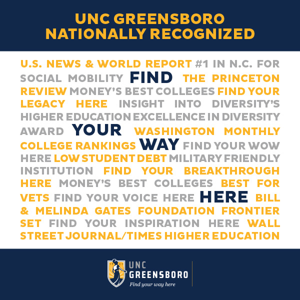 Wordcloud of UNCG accolades